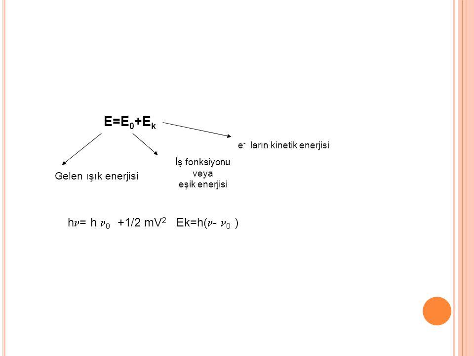E=E0+Ek h= h 0 +1/2 mV2 Ek=h(- 0 ) Gelen ışık enerjisi
