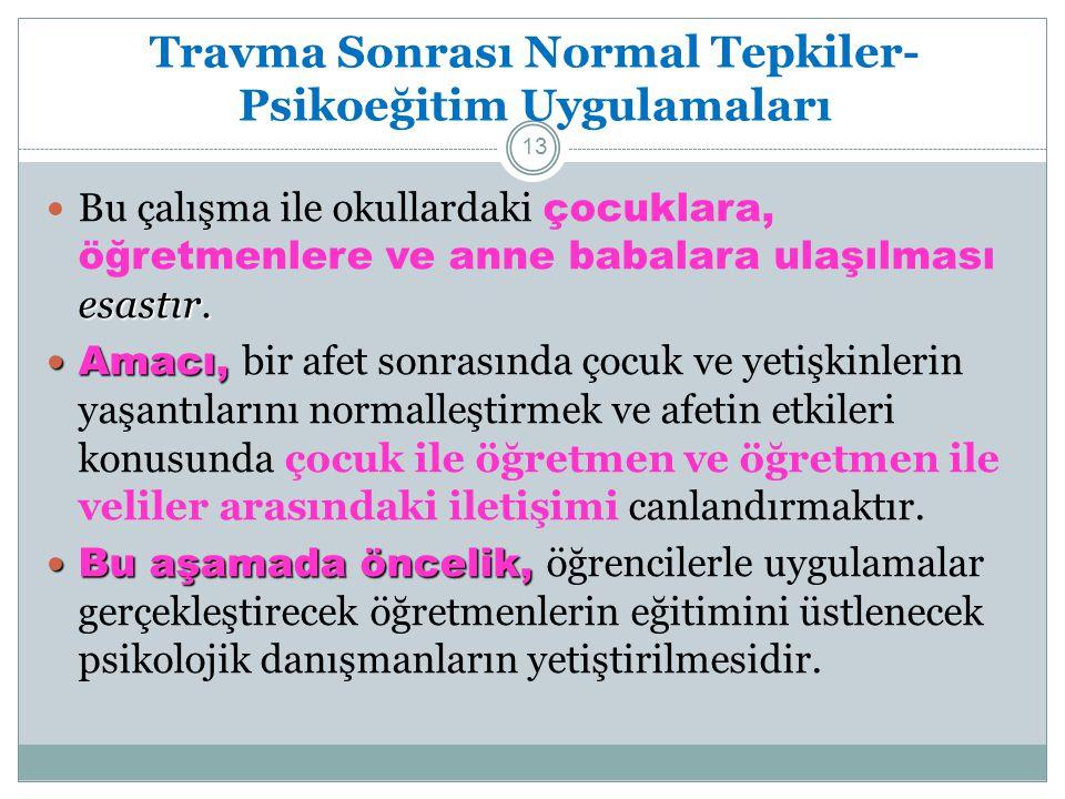 Travma Sonrası Normal Tepkiler- Psikoeğitim Uygulamaları