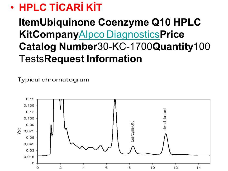 HPLC TİCARİ KİT ItemUbiquinone Coenzyme Q10 HPLC KitCompanyAlpco DiagnosticsPrice Catalog Number30-KC-1700Quantity100 TestsRequest Information.