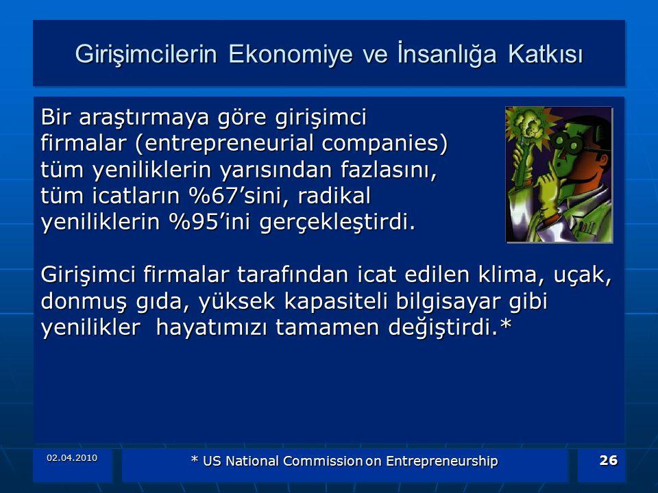 Girişimcilerin Ekonomiye ve İnsanlığa Katkısı