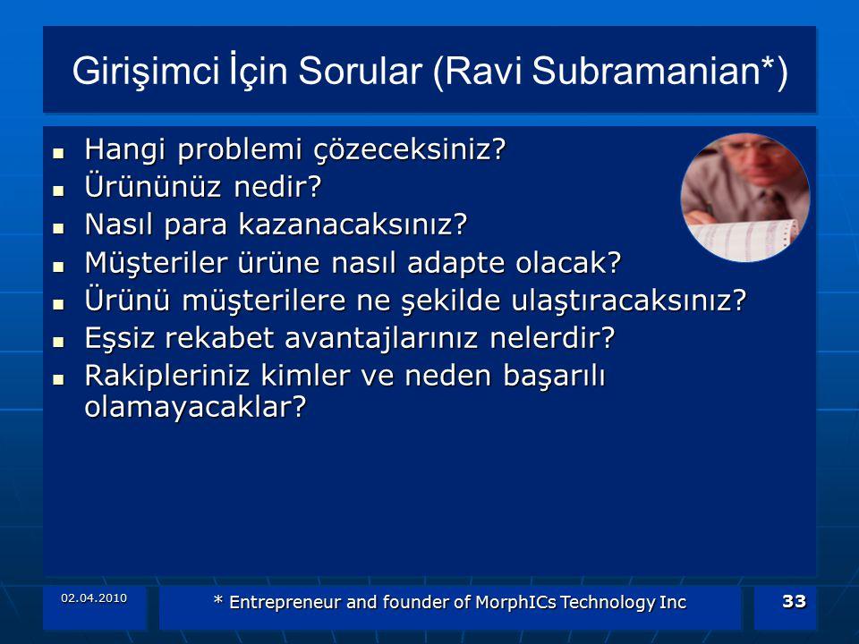 Girişimci İçin Sorular (Ravi Subramanian*)