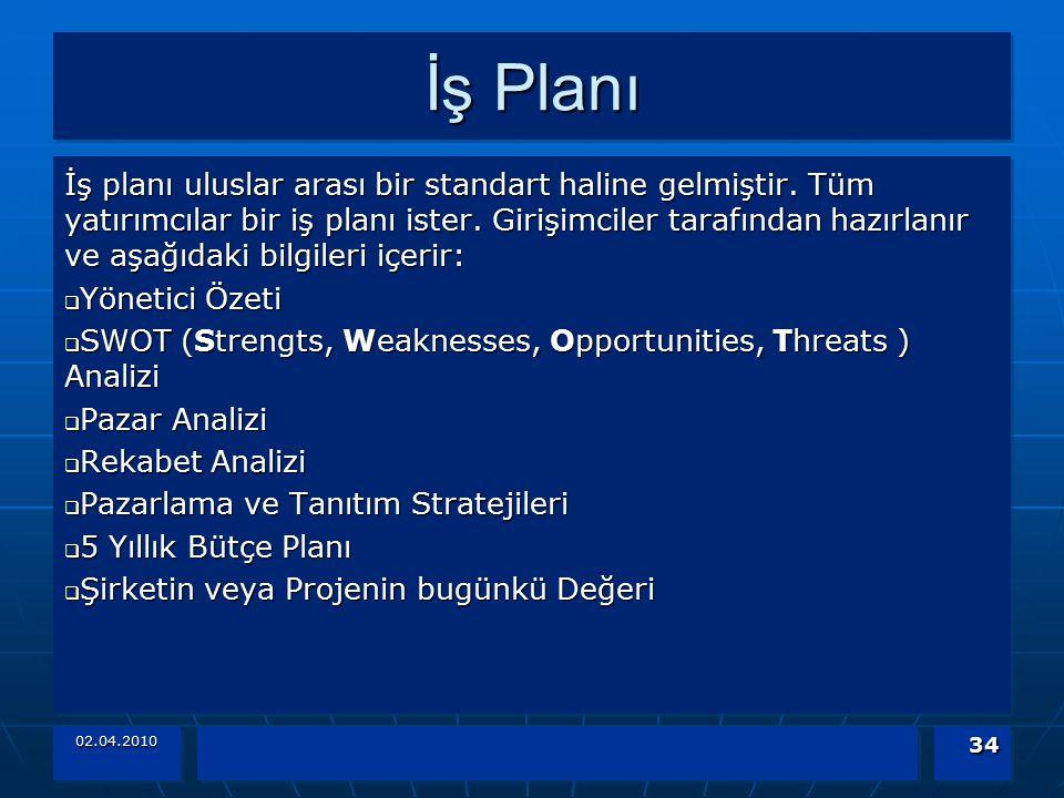 İş Planı
