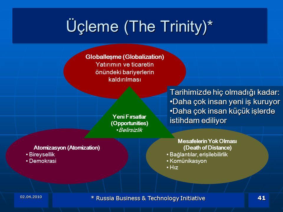 Üçleme (The Trinity)* Tarihimizde hiç olmadığı kadar: