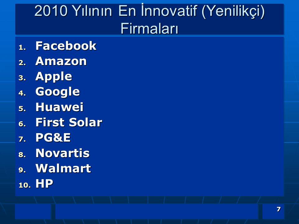 2010 Yılının En İnnovatif (Yenilikçi) Firmaları