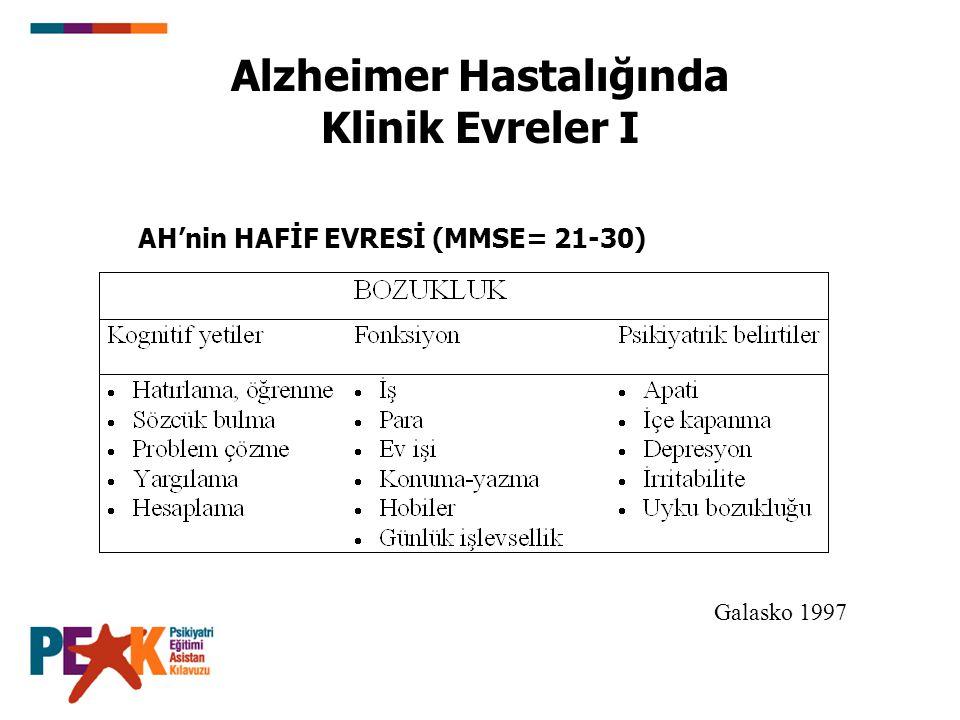Alzheimer Hastalığında Klinik Evreler I