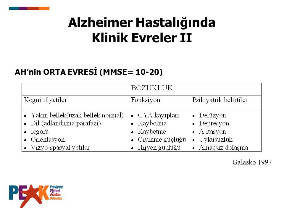 Alzheimer Hastalığında Klinik Evreler II