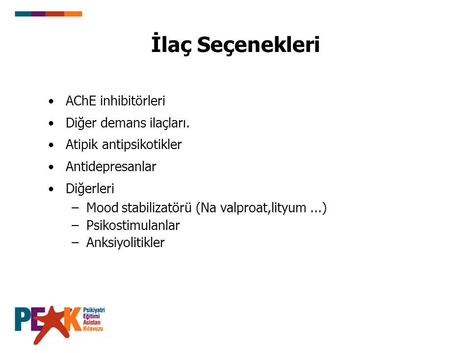 İlaç Seçenekleri AChE inhibitörleri Diğer demans ilaçları.