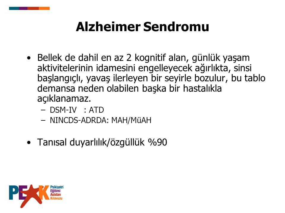 Alzheimer Sendromu