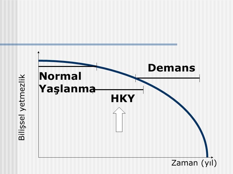Normal Yaşlanma HKY Demans Bilişsel yetmezlik Zaman (yıl)