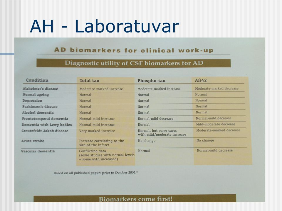 AH - Laboratuvar