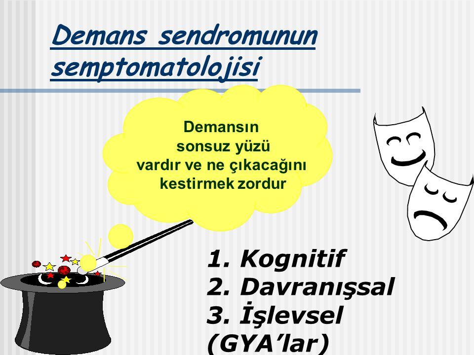 Demans sendromunun semptomatolojisi