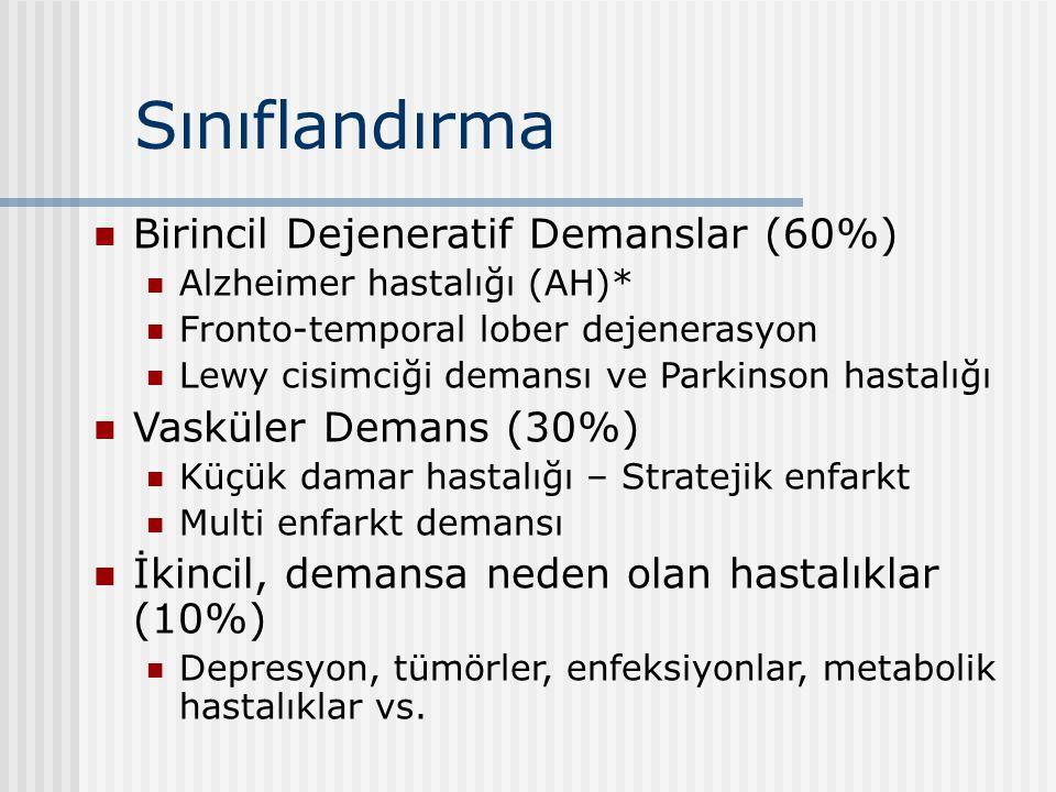 Sınıflandırma Birincil Dejeneratif Demanslar (60%)