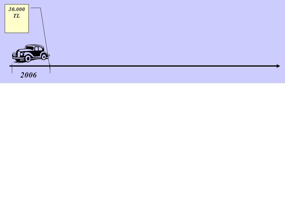30.000 TL 2006