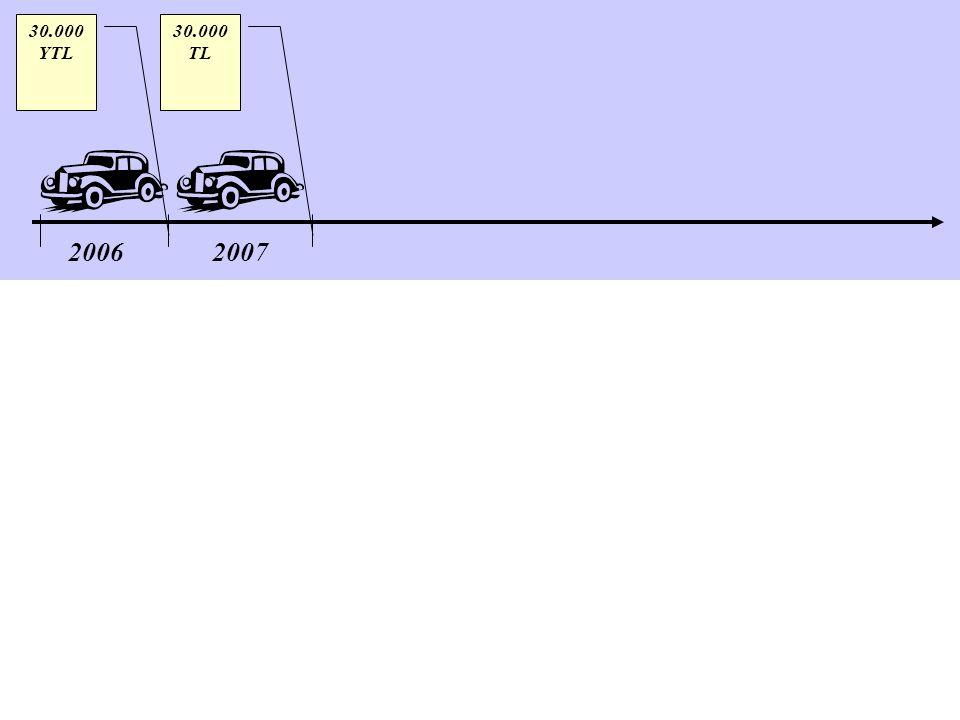 30.000 YTL 30.000 TL 2006 2007