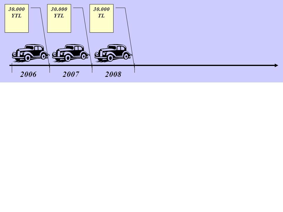 30.000 YTL 30.000 YTL 30.000 TL 2006 2007 2008