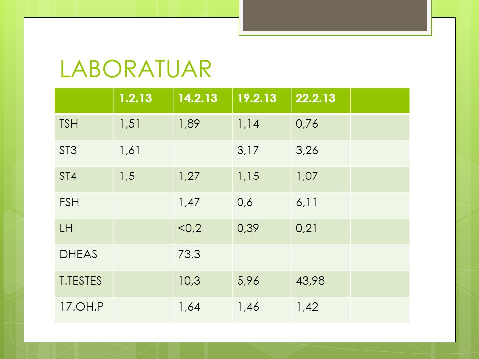 LABORATUAR 1.2.13. 14.2.13. 19.2.13. 22.2.13. TSH. 1,51. 1,89. 1,14. 0,76. ST3. 1,61. 3,17.