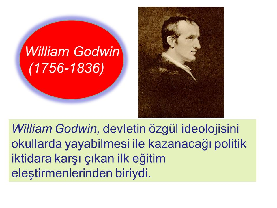 William Godwin (1756-1836)
