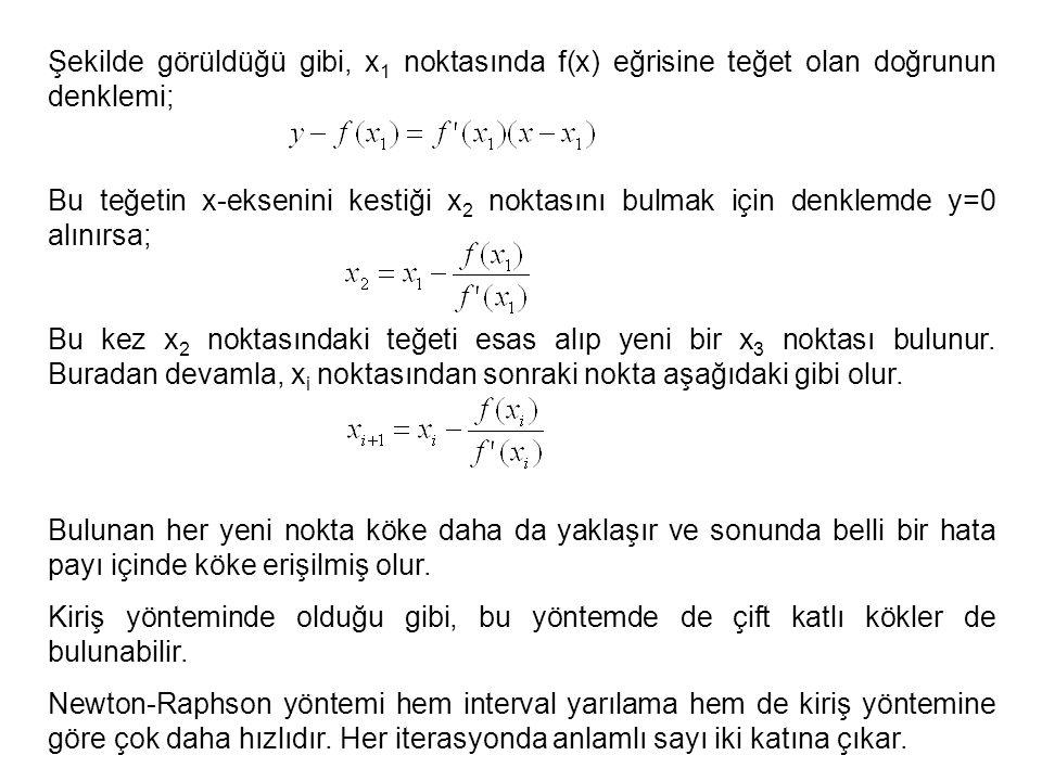 Şekilde görüldüğü gibi, x1 noktasında f(x) eğrisine teğet olan doğrunun denklemi;