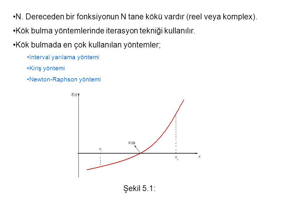 N. Dereceden bir fonksiyonun N tane kökü vardır (reel veya komplex).