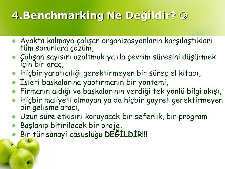 4.Benchmarking Ne Değildir 