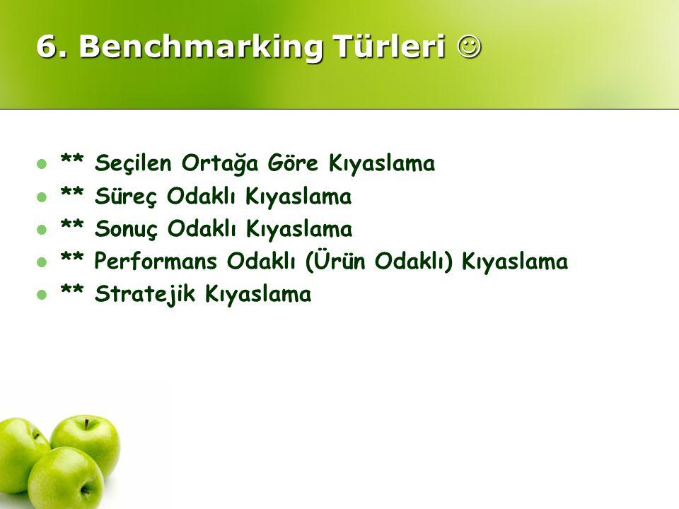 6. Benchmarking Türleri 