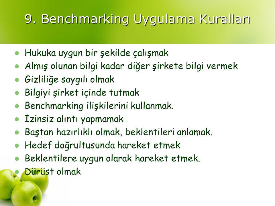 9. Benchmarking Uygulama Kuralları