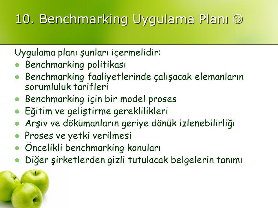 10. Benchmarking Uygulama Planı 