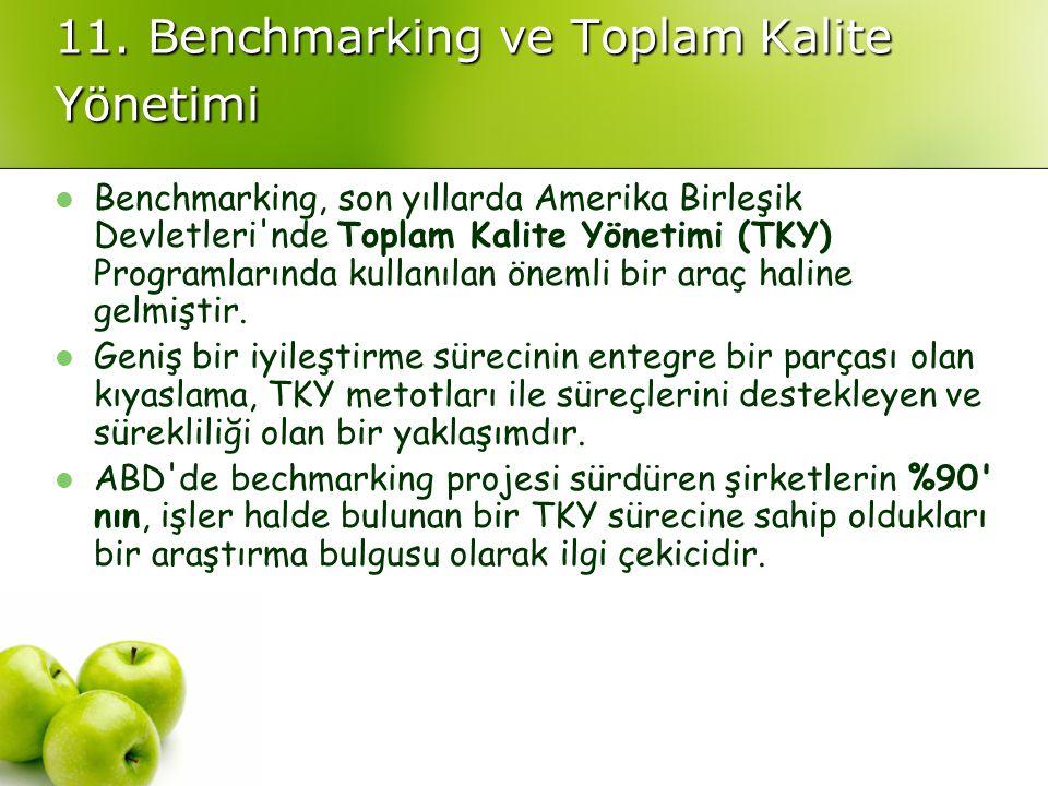 11. Benchmarking ve Toplam Kalite Yönetimi