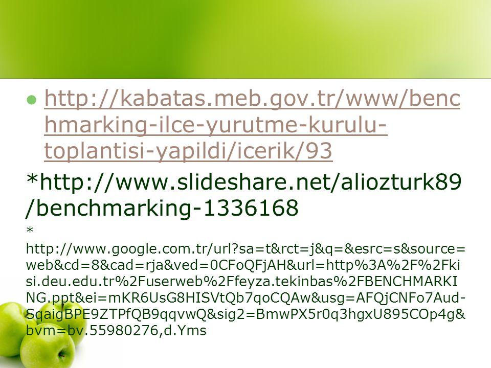 http://kabatas. meb. gov