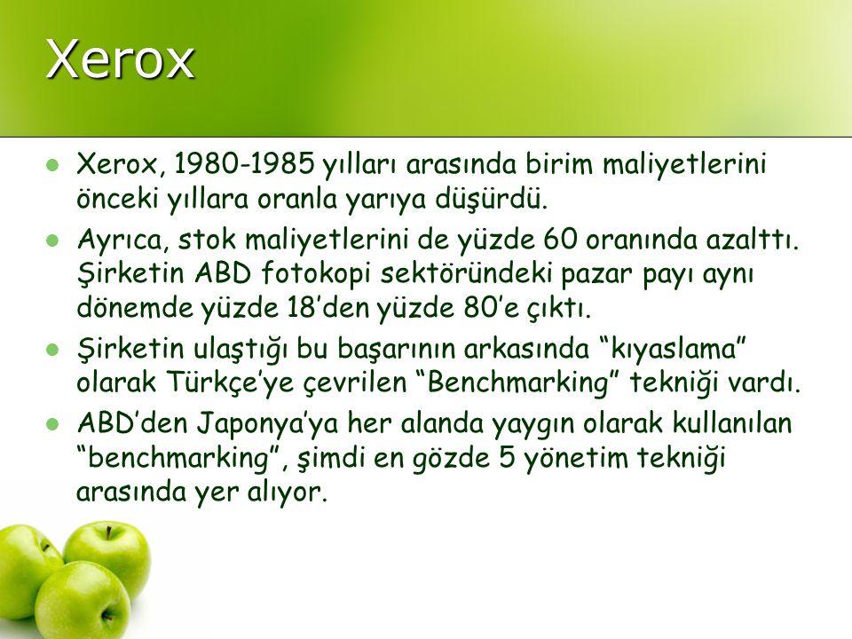 Xerox Xerox, 1980-1985 yılları arasında birim maliyetlerini önceki yıllara oranla yarıya düşürdü.