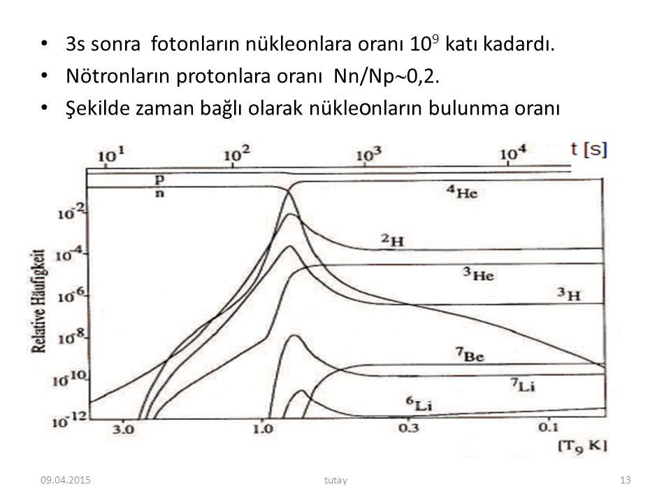 3s sonra fotonların nükleonlara oranı 109 katı kadardı.