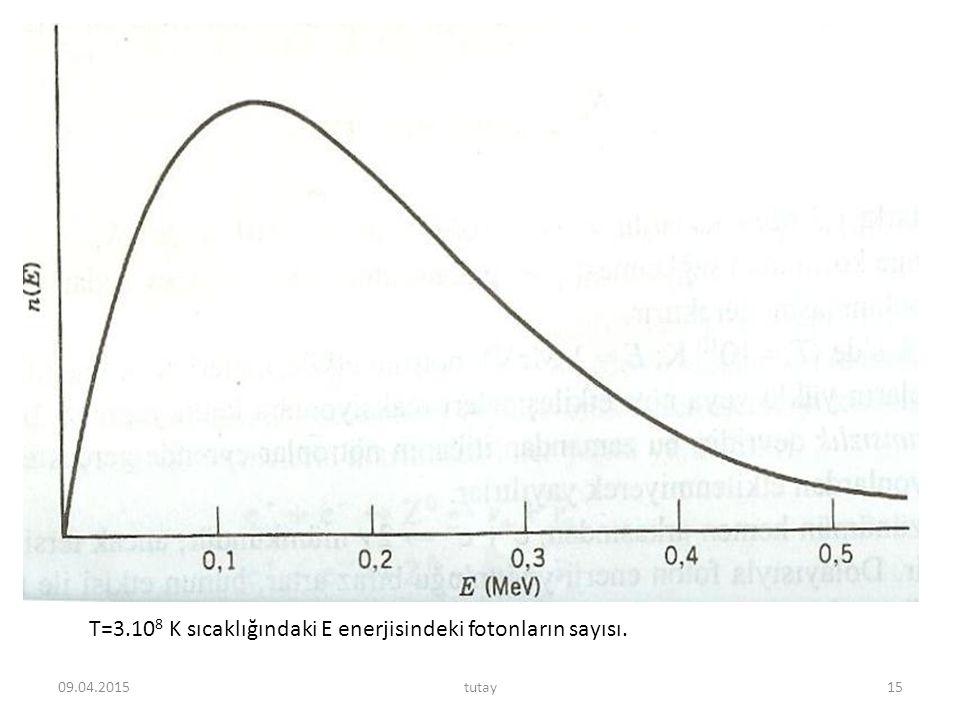 T=3.108 K sıcaklığındaki E enerjisindeki fotonların sayısı.