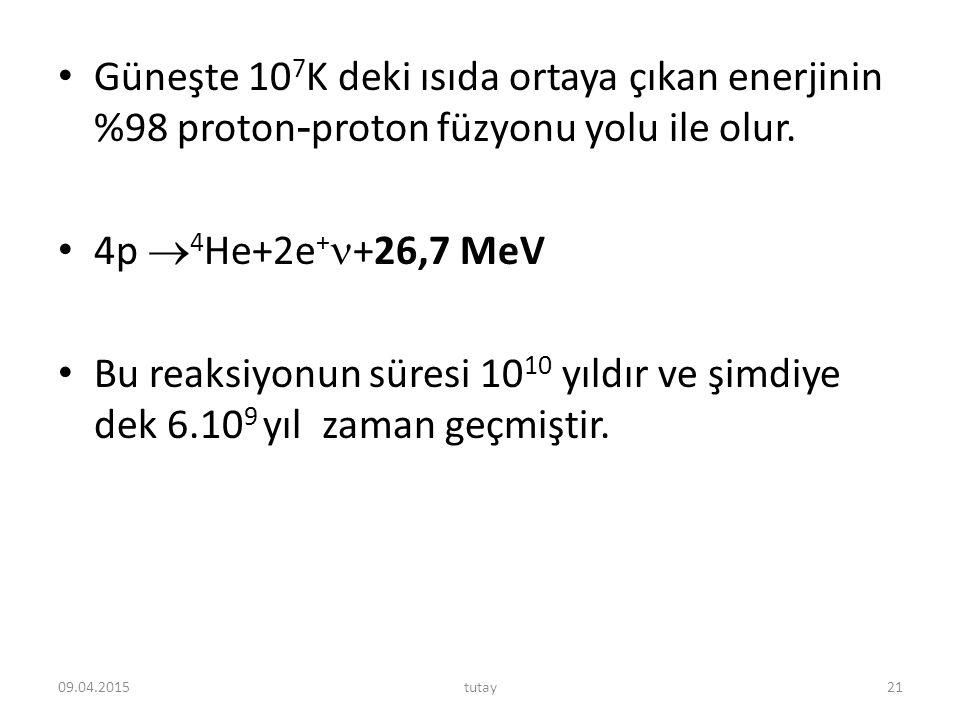 Güneşte 107K deki ısıda ortaya çıkan enerjinin %98 proton-proton füzyonu yolu ile olur.