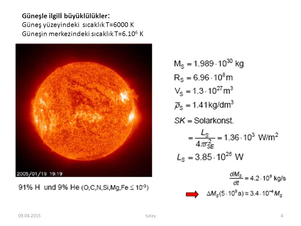Güneşle ilgili büyüklülükler: Güneş yüzeyindeki sıcaklık T=6000 K