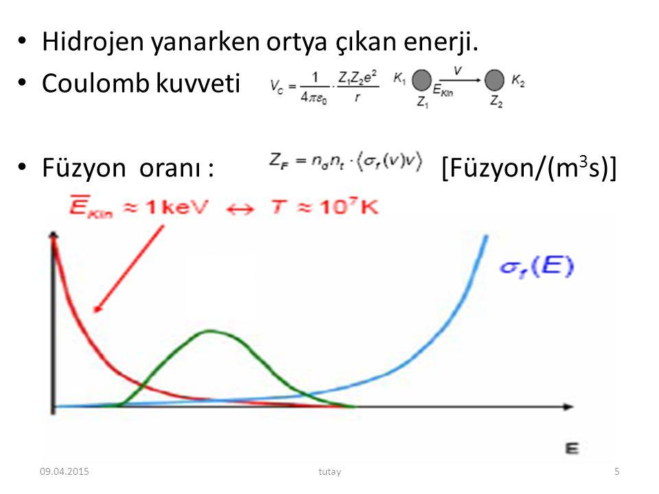 Hidrojen yanarken ortya çıkan enerji. Coulomb kuvveti