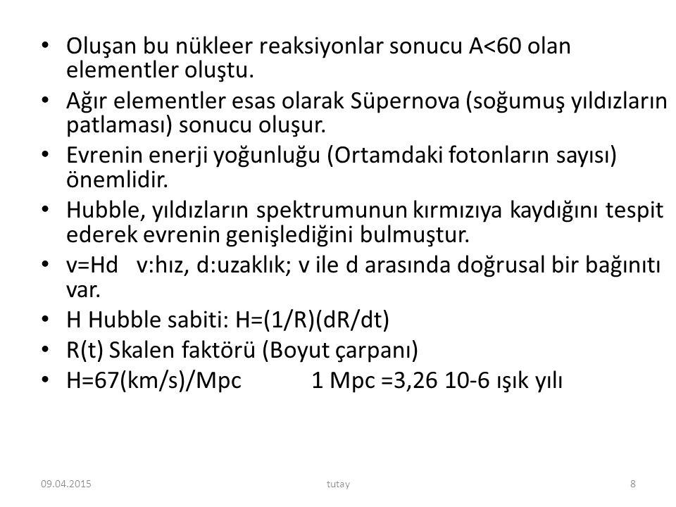 Oluşan bu nükleer reaksiyonlar sonucu A<60 olan elementler oluştu.