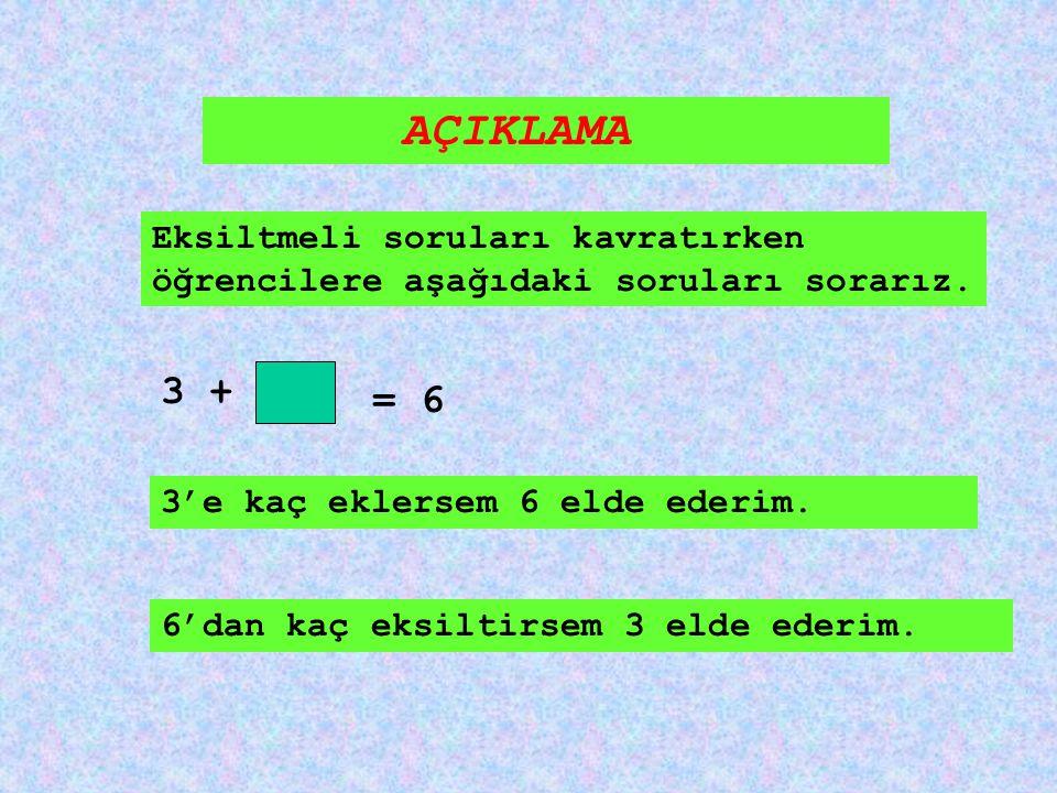 AÇIKLAMA Eksiltmeli soruları kavratırken öğrencilere aşağıdaki soruları sorarız. 3 + = 6. 3'e kaç eklersem 6 elde ederim.