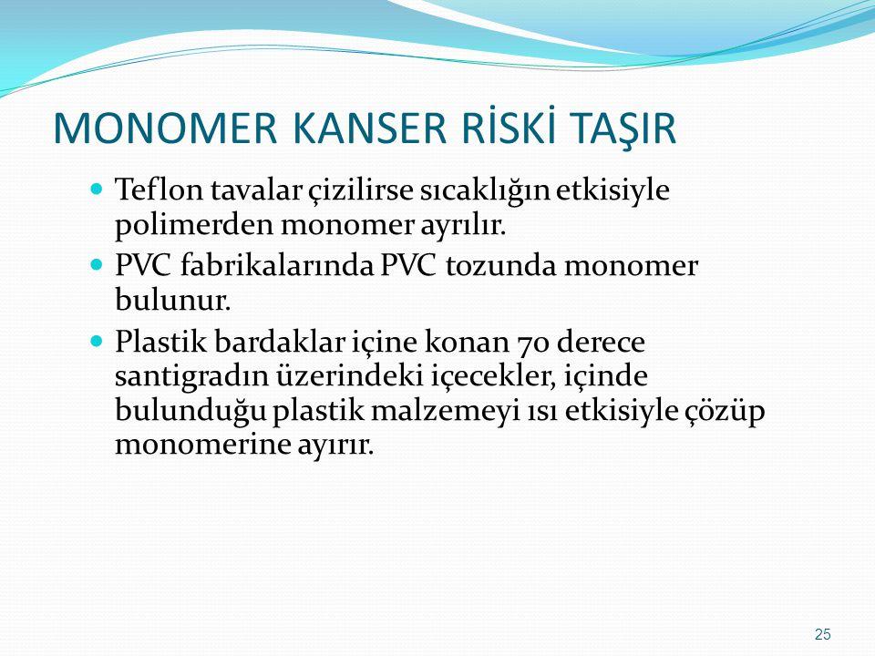 MONOMER KANSER RİSKİ TAŞIR