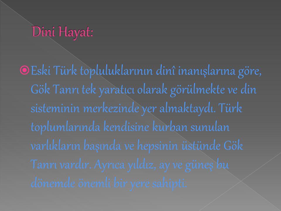 Dini Hayat: