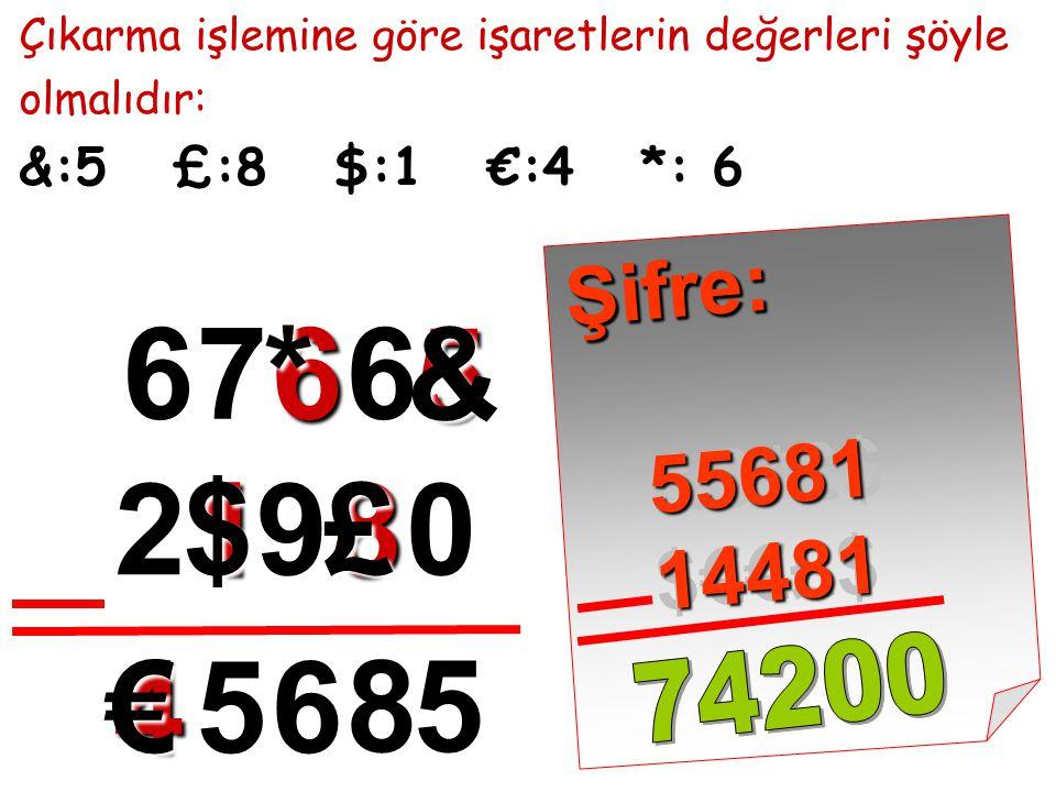 6 7 * 6 6 & 5 2 $ 1 9 £ 8 € 4 5 6 8 5 Şifre: &&*£$ $€€£$ Şifre: 55681