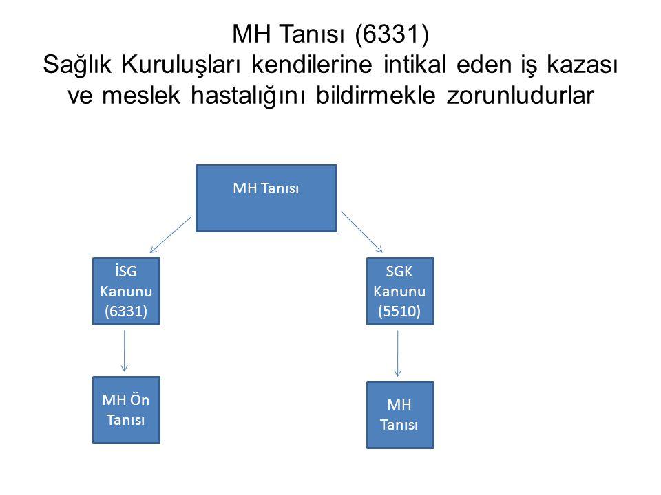MH Tanısı (6331) Sağlık Kuruluşları kendilerine intikal eden iş kazası ve meslek hastalığını bildirmekle zorunludurlar