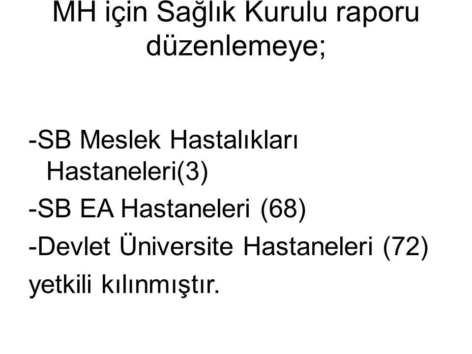 MH için Sağlık Kurulu raporu düzenlemeye;