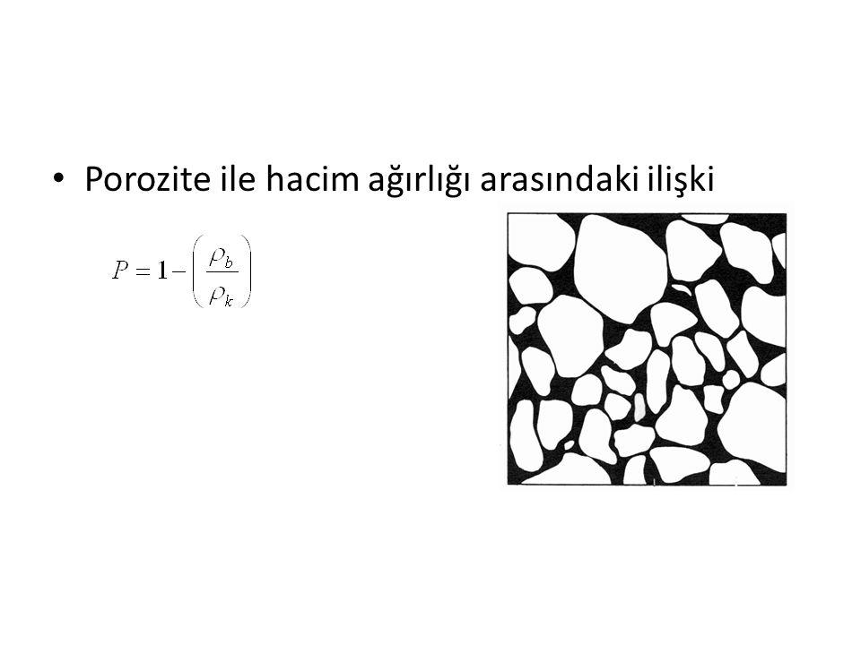 Porozite ile hacim ağırlığı arasındaki ilişki
