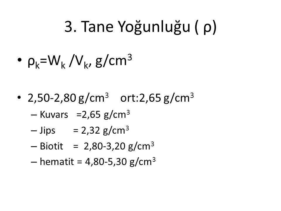 3. Tane Yoğunluğu ( ρ) ρk=Wk /Vk, g/cm3 2,50-2,80 g/cm3 ort:2,65 g/cm3