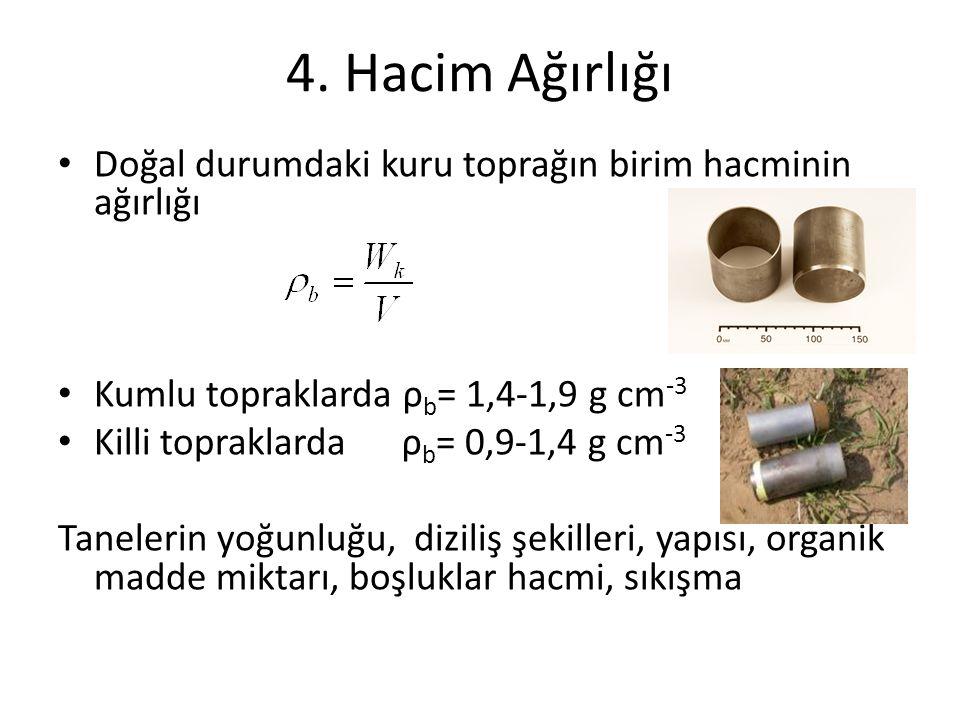 4. Hacim Ağırlığı Doğal durumdaki kuru toprağın birim hacminin ağırlığı. Kumlu topraklarda ρb= 1,4-1,9 g cm-3.