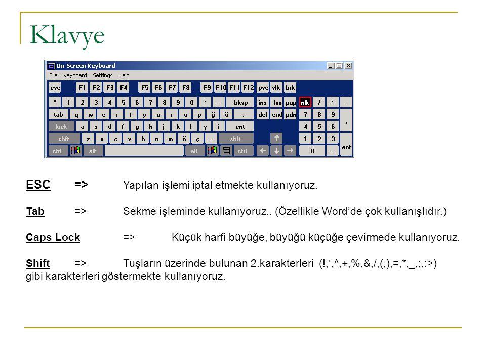 Klavye ESC => Yapılan işlemi iptal etmekte kullanıyoruz.