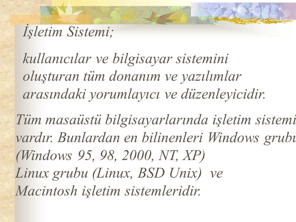 İşletim Sistemi; kullanıcılar ve bilgisayar sistemini oluşturan tüm donanım ve yazılımlar arasındaki yorumlayıcı ve düzenleyicidir.