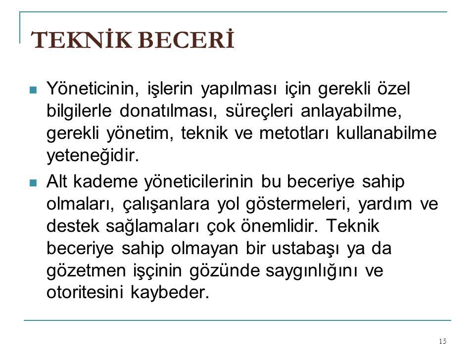 TEKNİK BECERİ