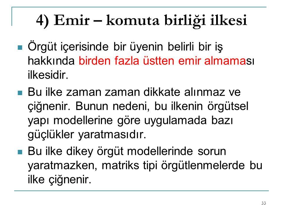 4) Emir – komuta birliği ilkesi