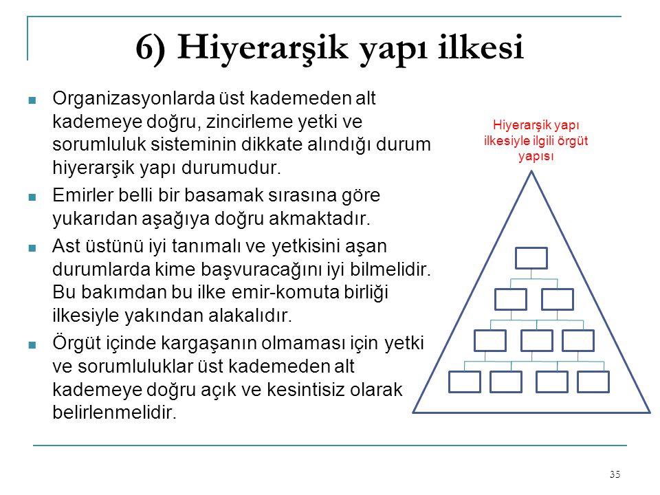 6) Hiyerarşik yapı ilkesi